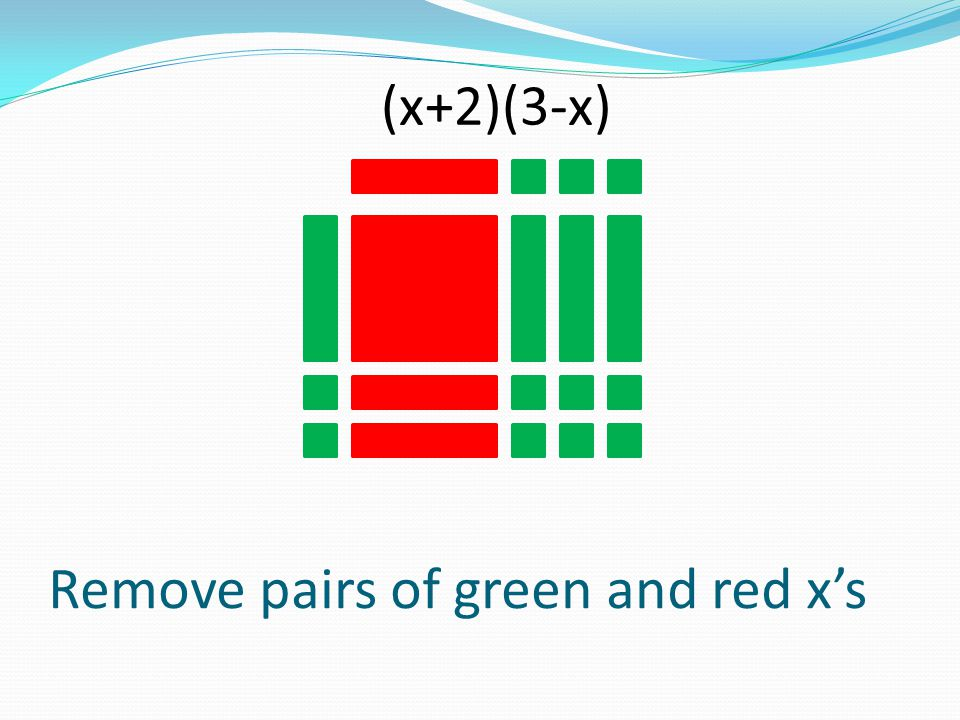 Remove pairs of green and red xs (x+2)(3-x)