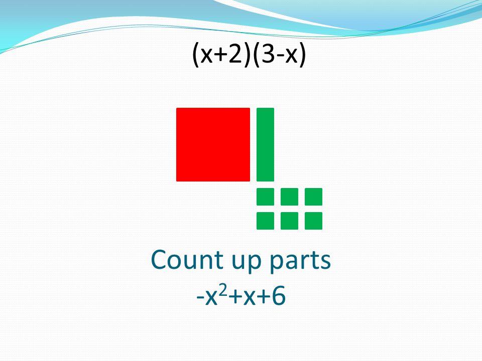 Count up parts -x 2 +x+6 (x+2)(3-x)