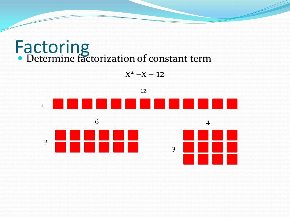 Factoring Determine factorization of constant term x 2 –x – 12 1 12 2 6 3 4