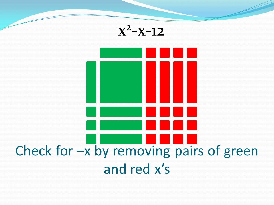 Check for –x by removing pairs of green and red xs x 2 -x-12