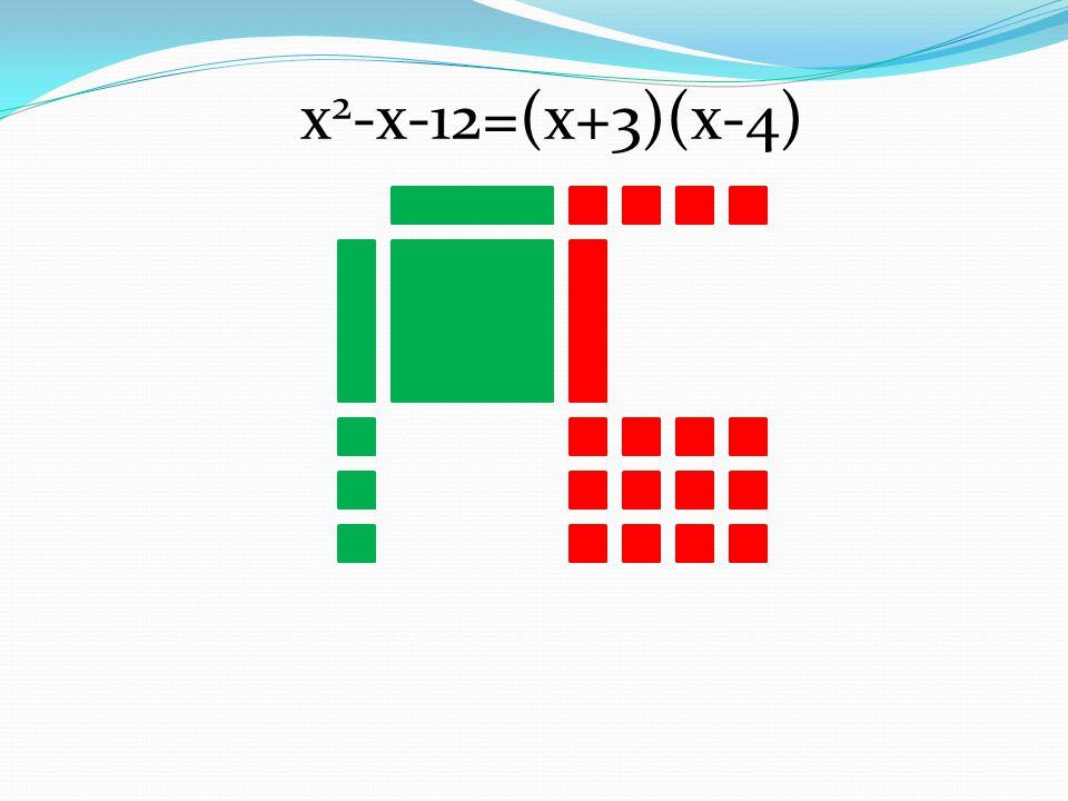 x 2 -x-12=(x+3)(x-4)