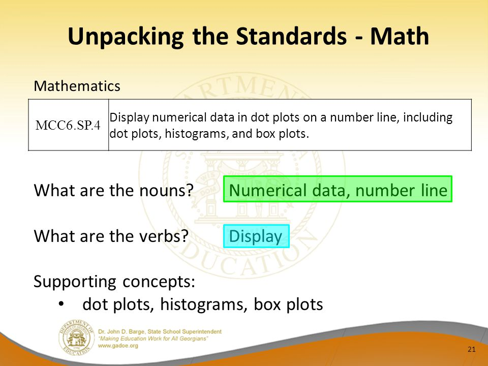 Unpacking the Standards - Math MCC6.SP.4 Display numerical data in dot plots on a number line, including dot plots, histograms, and box plots. 21 Math