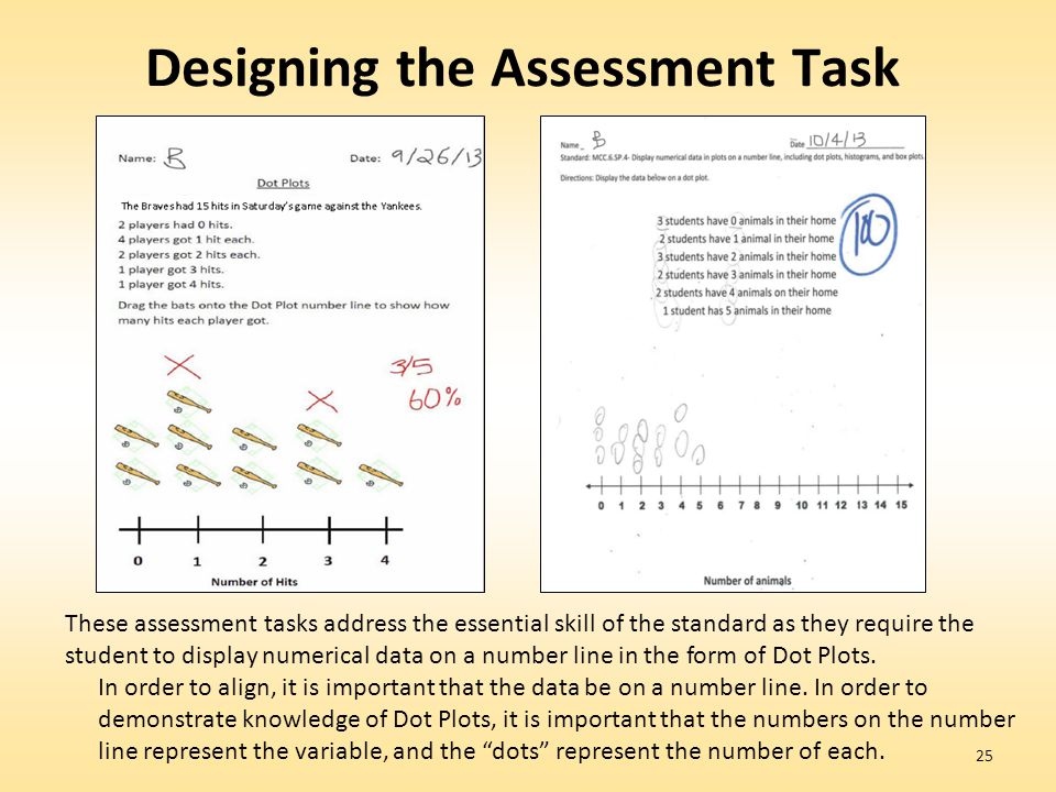 25 Designing the Assessment Task These assessment tasks address the essential skill of the standard as they require the student to display numerical d