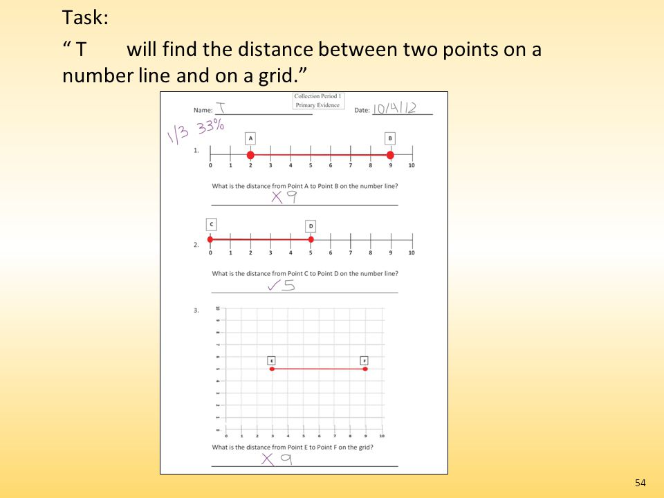 Task: T will find the distance between two points on a number line and on a grid. 54