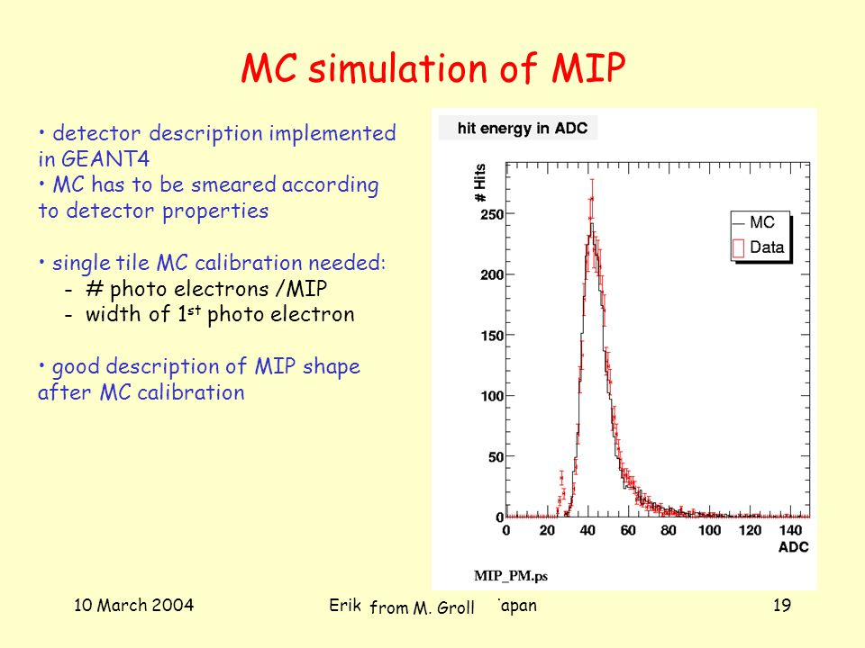 10 March 2004Erika Garutti - KEK, Japan19 MC simulation of MIP from M.
