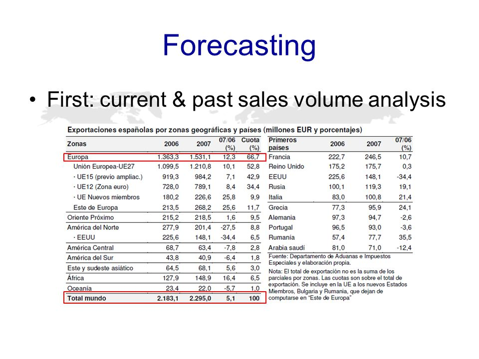 Forecasting First: current & past sales volume analysis