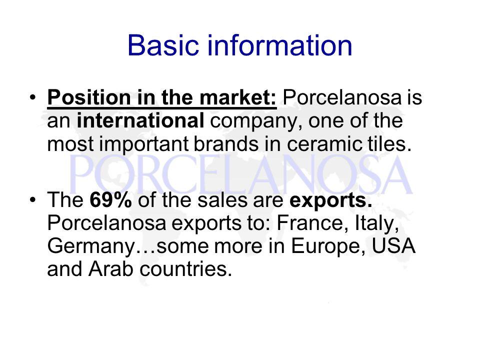 Basic information Competitors: Spanish main competitors are Pamesa, TAU Ceramica, Keraben, Aparici, Grespania, Stylnul, Colorker...