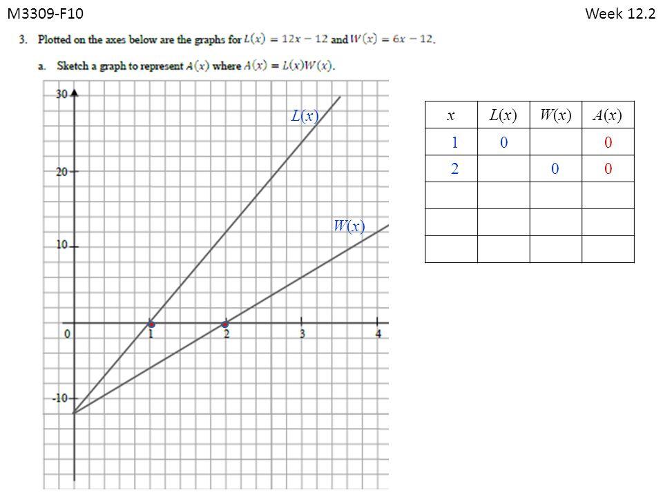 M3309-F10Week 12.2 xL(x)L(x)W(x)W(x)A(x)A(x) 010 020 L(x)L(x) W(x)W(x)