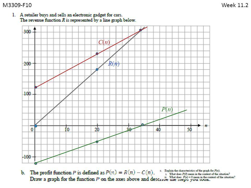 M3309-F10Week 11.2 C(n)C(n) R(n)R(n) P(n)P(n)