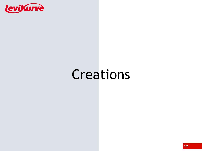 12 Creations