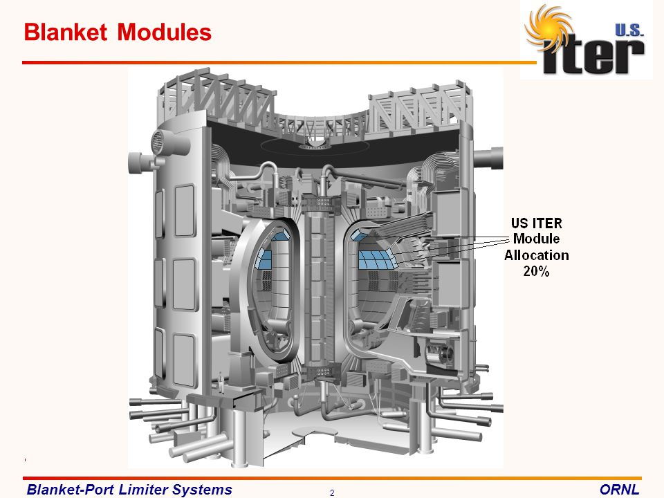 Blanket-Port Limiter SystemsORNL 3 Blanket Modules US Blanket Allocation BM07 18 Modules BM12 36 Modules BM13 36 Modules