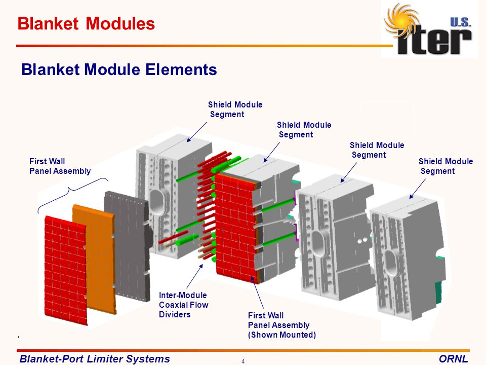 Blanket-Port Limiter SystemsORNL 15 Port Limiters Cross Section HIP Bond Joint Be to CuCrZr 580C, 100MPa, 2 hr HIP Bond Joint SS Tube to CuCrZr 980C, 100MPa, 2 hr Post Joining aging 980C 1hr followed by oil quench Port Limiter Head - Plasma Facing Construction Details