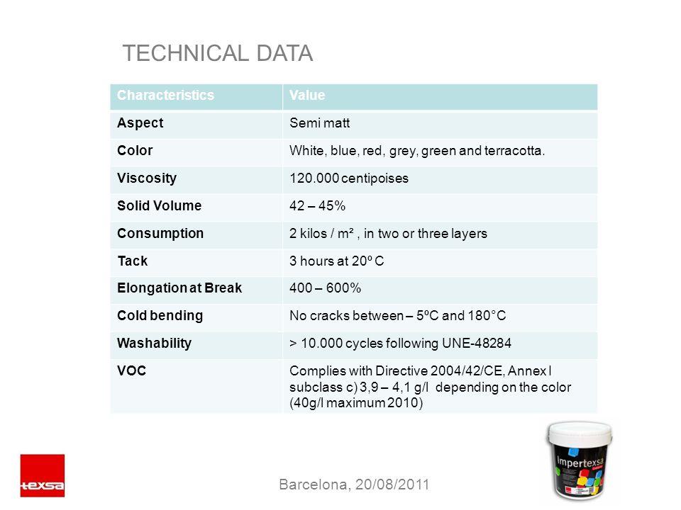 TECHNICAL DATA Barcelona, 20/08/2011 CharacteristicsValue AspectSemi matt ColorWhite, blue, red, grey, green and terracotta.