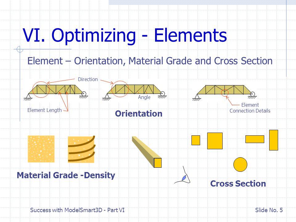 Success with ModelSmart3D - Part VI Slide No. 16 Re-Analyze Model