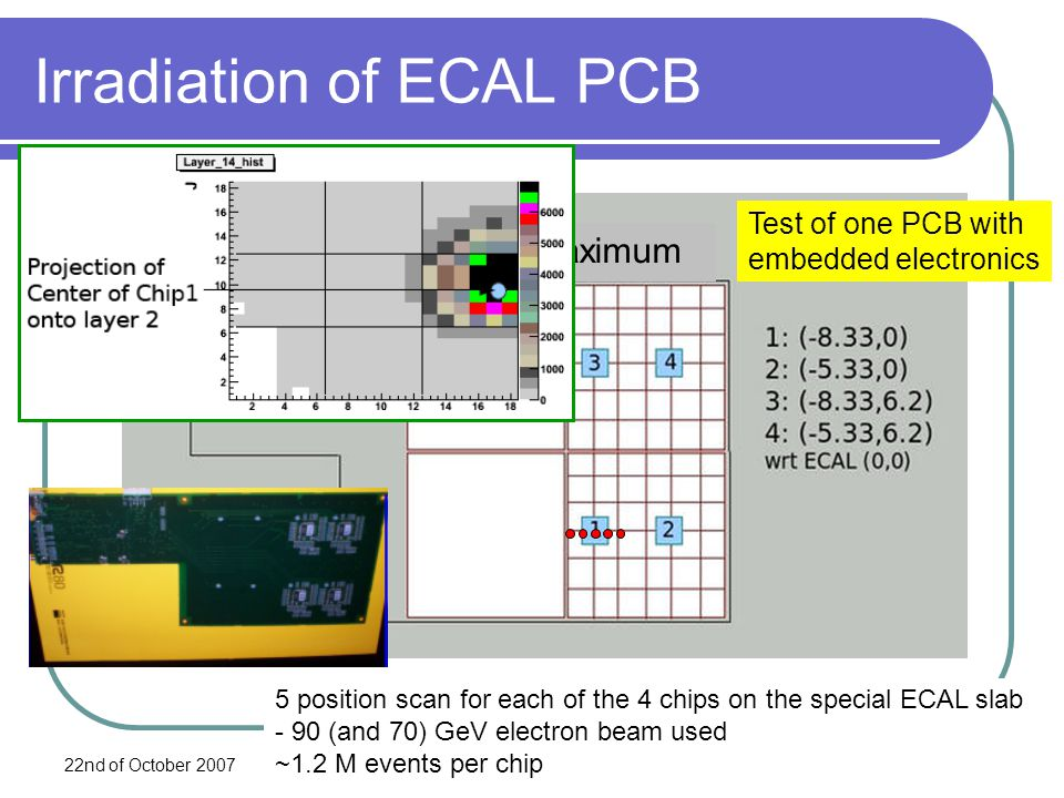 22nd of October 2007F. Salvatore, RHUL25 Irradiation of ECAL PCB 5 position scan for each of the 4 chips on the special ECAL slab - 90 (and 70) GeV el