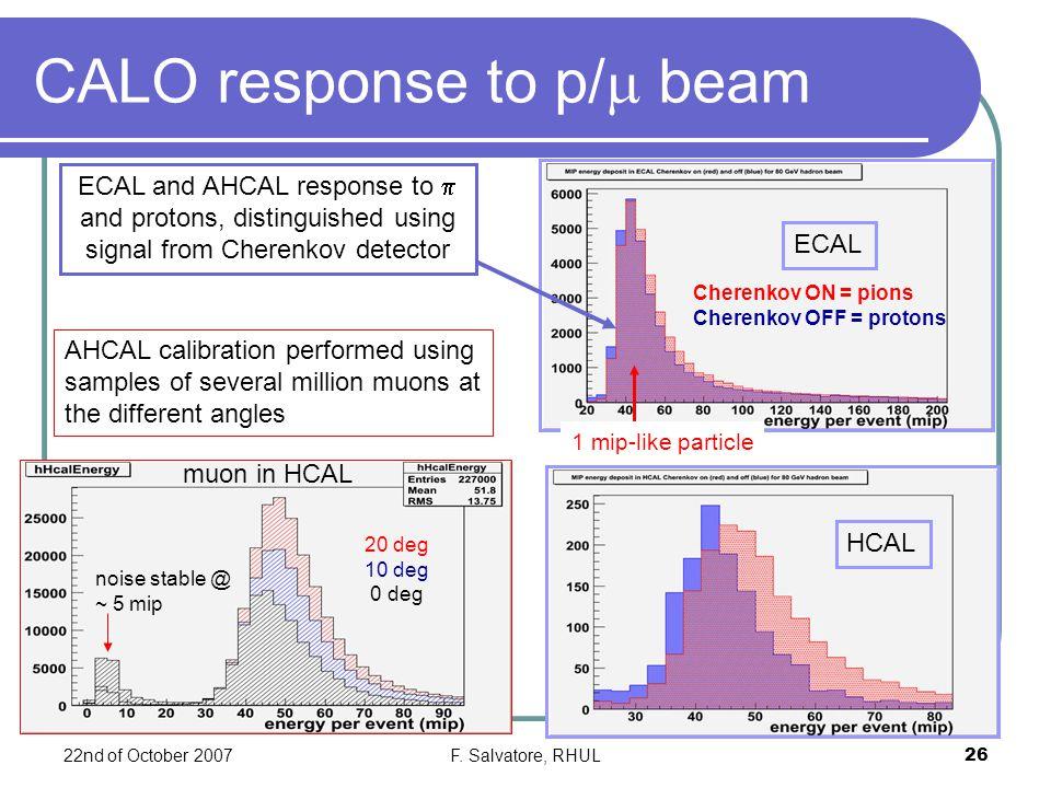 22nd of October 2007F. Salvatore, RHUL26 CALO response to p/ beam 20 deg 10 deg 0 deg muon in HCAL noise stable @ ~ 5 mip ECAL HCAL Cherenkov ON = pio