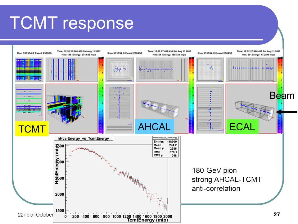 22nd of October 2007F. Salvatore, RHUL27 TCMT response 180 GeV pion strong AHCAL-TCMT anti-correlation Beam ECALAHCAL TCMT