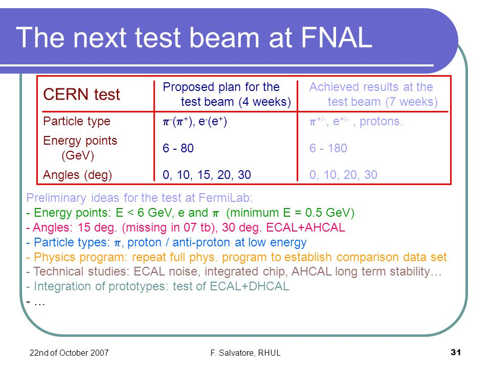 22nd of October 2007F. Salvatore, RHUL31 The next test beam at FNAL CERN test Proposed plan for the test beam (4 weeks) Achieved results at the test b