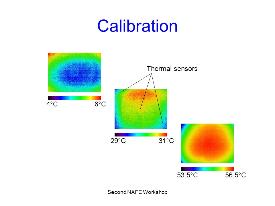 Second NAFE Workshop Calibration 4°C6°C 29°C31°C 53.5°C56.5°C Thermal sensors