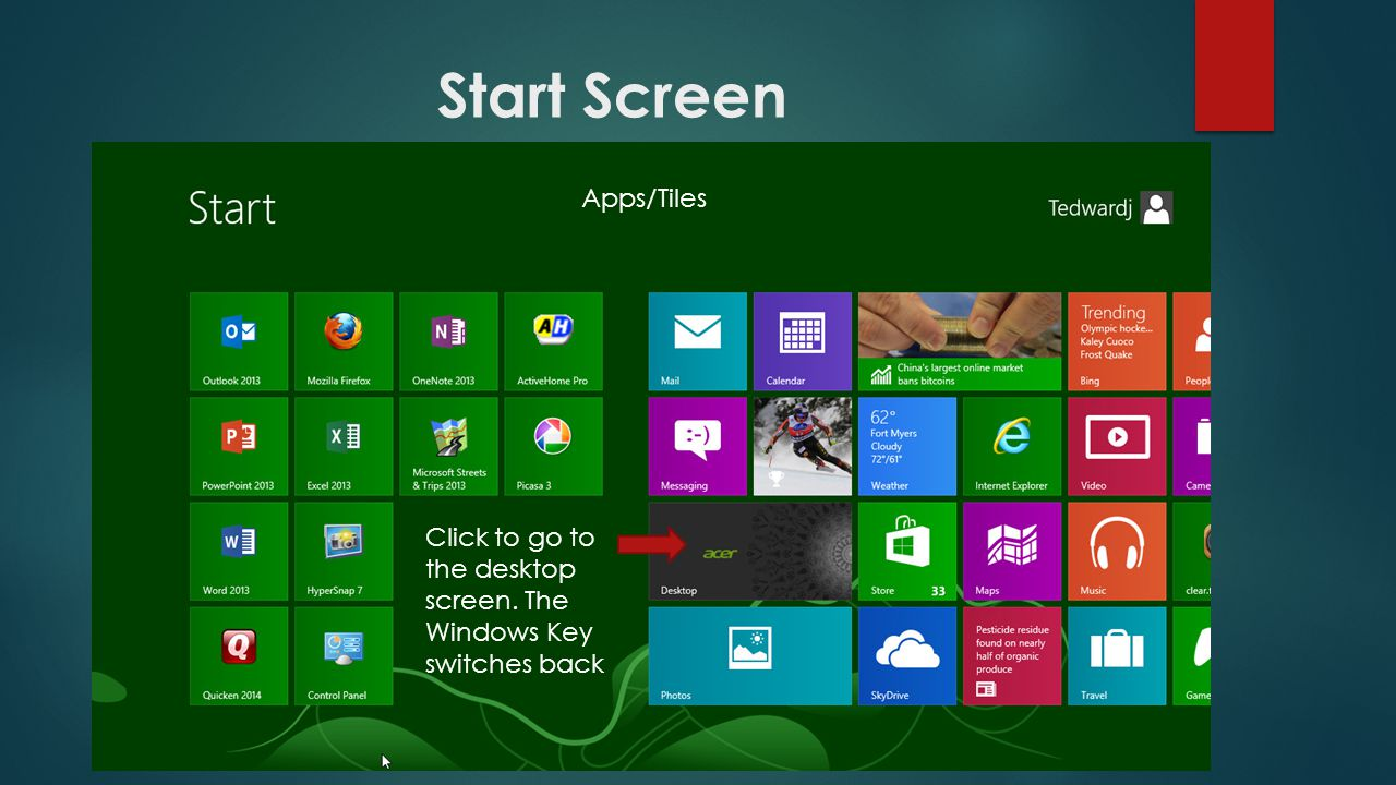 Start Screen Apps/Tiles Click to go to the desktop screen. The Windows Key switches back