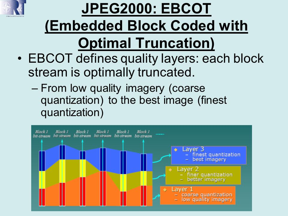JPEG2000: EBCOT (Embedded Block Coded with Optimal Truncation) EBCOT defines quality layers: each block stream is optimally truncated. –From low quali