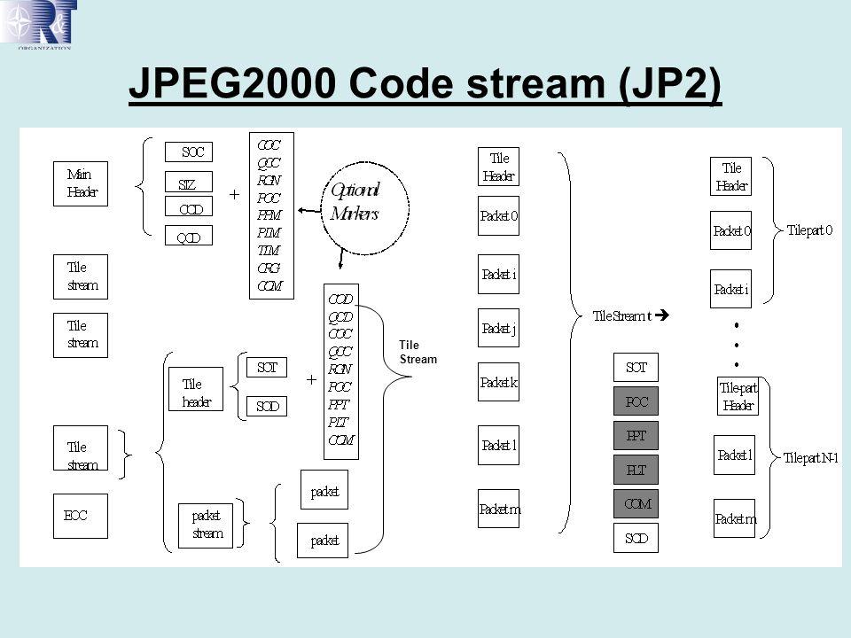 JPEG2000 Code stream (JP2) Tile Stream