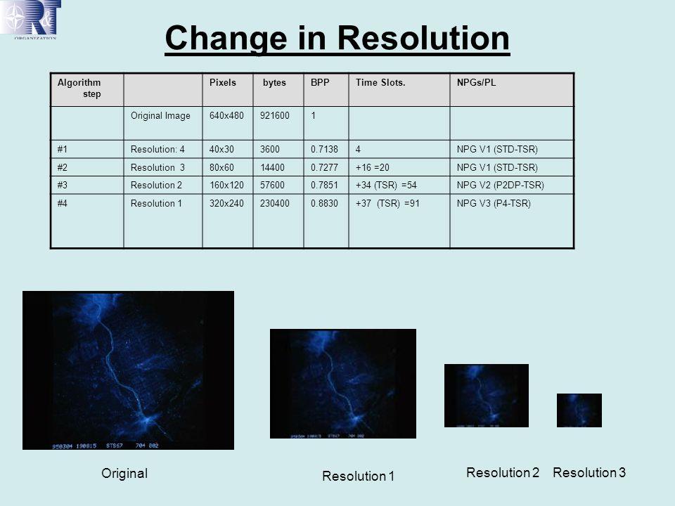 Change in Resolution Algorithm step Pixels bytesBPPTime Slots.NPGs/PL Original Image640x4809216001 #1Resolution: 440x3036000.71384NPG V1 (STD-TSR) #2R