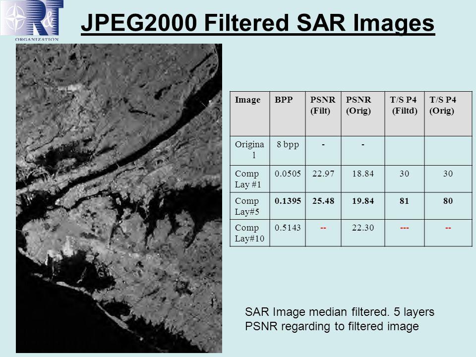 JPEG2000 Filtered SAR Images ImageBPPPSNR (Filt) PSNR (Orig) T/S P4 (Filtd) T/S P4 (Orig) Origina l 8 bpp-- Comp Lay #1 0.050522.9718.8430 Comp Lay#5