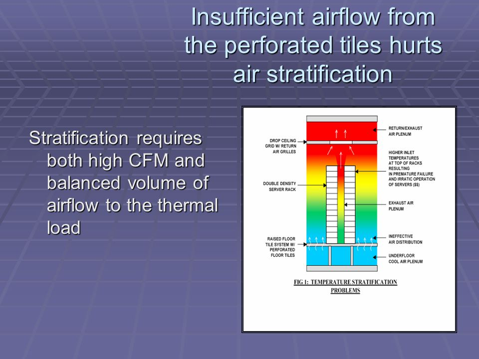 Insufficient airflow from the perforated tiles hurts air stratification Stratification requires both high CFM and balanced volume of airflow to the thermal load
