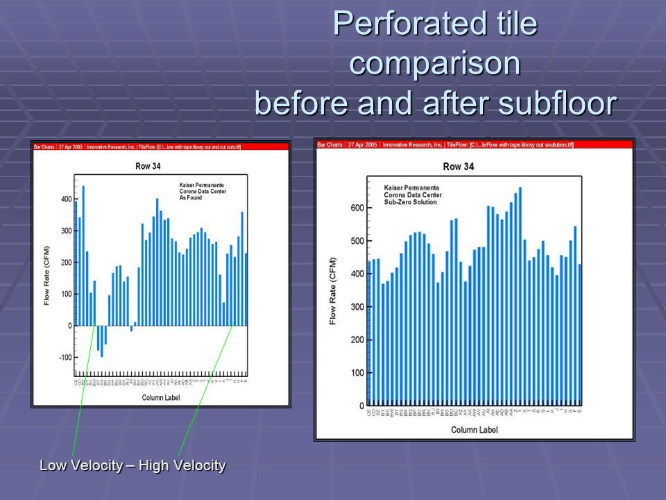 Perforated tile comparison before and after subfloor Low Velocity – High Velocity