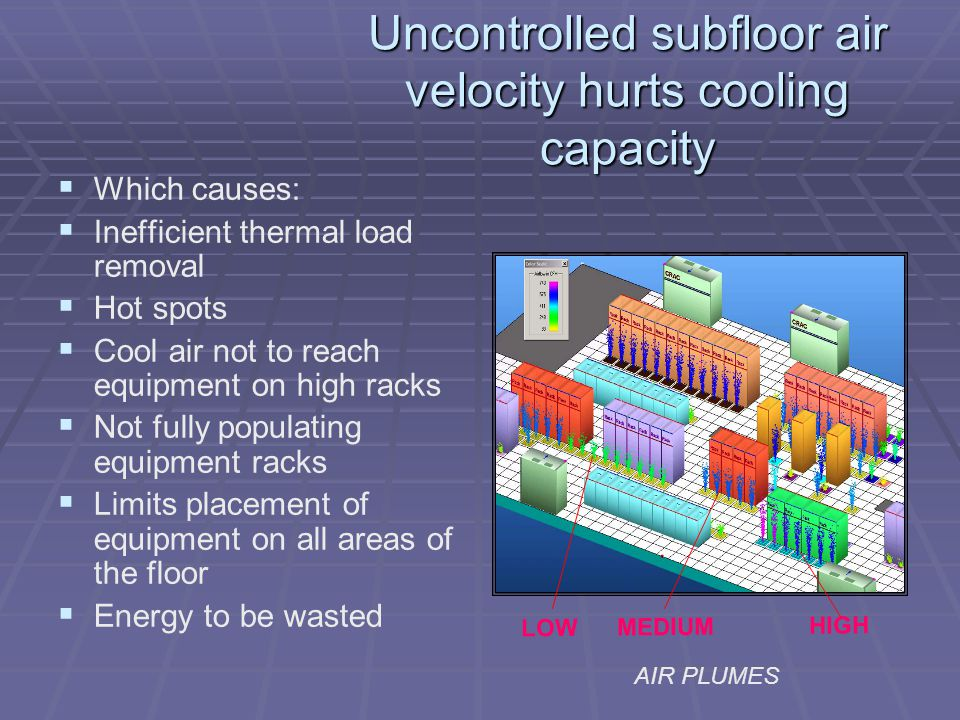 Uncontrolled subfloor air velocity hurts cooling capacity Which causes: Inefficient thermal load removal Hot spots Cool air not to reach equipment on high racks Not fully populating equipment racks Limits placement of equipment on all areas of the floor Energy to be wasted LOWMEDIUMHIGH AIR PLUMES