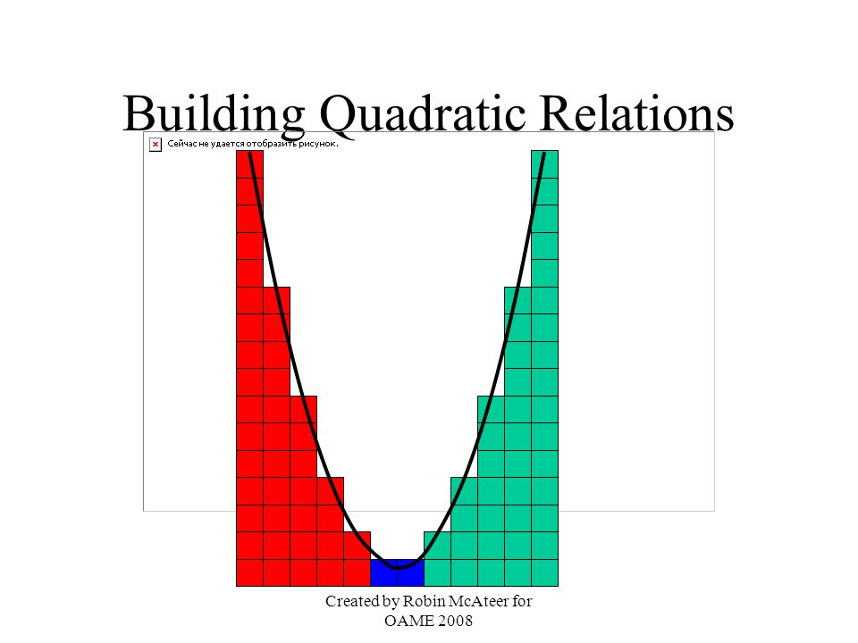 Created by Robin McAteer for OAME 2008 Building Quadratic Relations