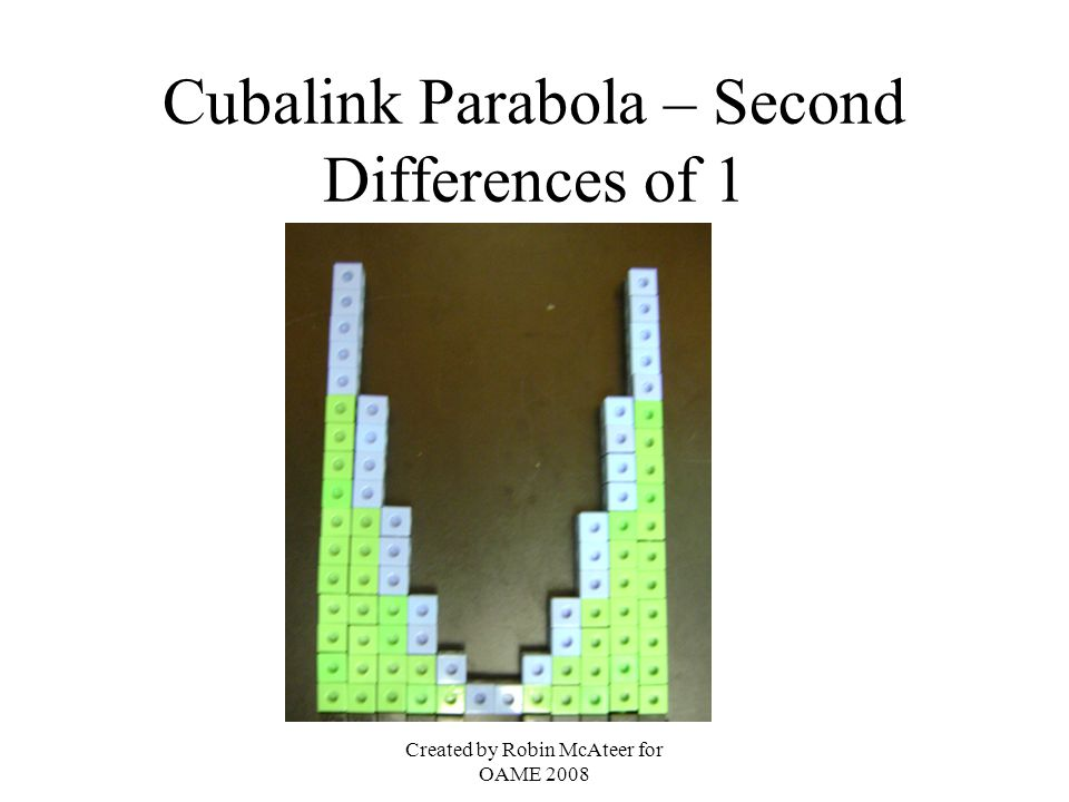 Created by Robin McAteer for OAME 2008 Cubalink Parabola – Second Differences of 1