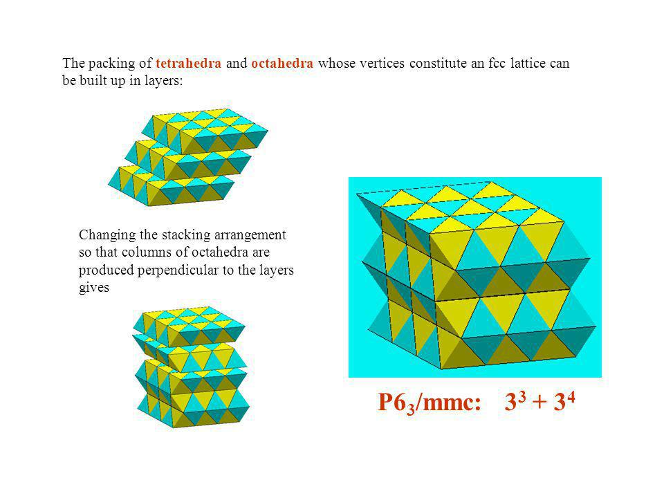 The packing of tetrahedra and octahedra whose vertices constitute an fcc lattice can be built up in layers: Changing the stacking arrangement so that columns of octahedra are produced perpendicular to the layers gives P6 3 /mmc: 3 3 + 3 4