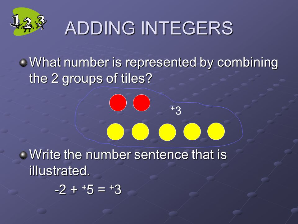 ADDING INTEGERS What number is represented by combining the 2 groups of tiles? Write the number sentence that is illustrated. -2 + + 5 = + 3 -2 + + 5