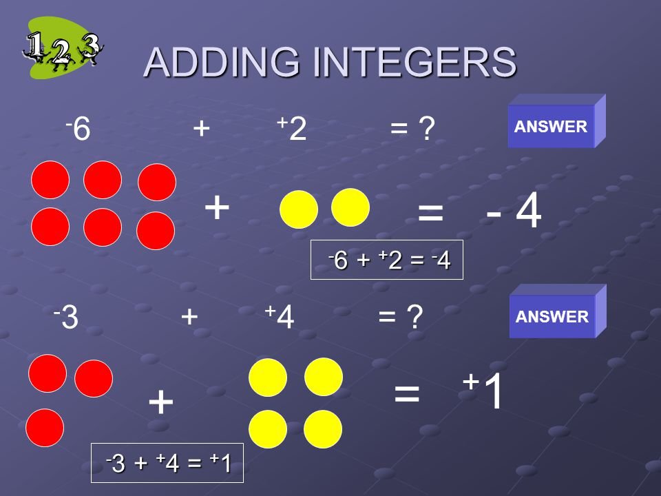 ADDING INTEGERS - 6 + + 2 = ? + = - 4 + = +1+1 - 3 + + 4 = ? ANSWER - 6 + + 2 = - 4 - 3 + + 4 = + 1