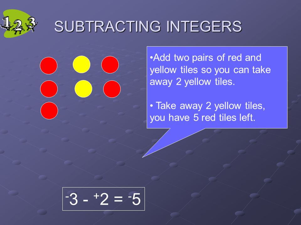 SUBTRACTING INTEGERS Add two pairs of red and yellow tiles so you can take away 2 yellow tiles.