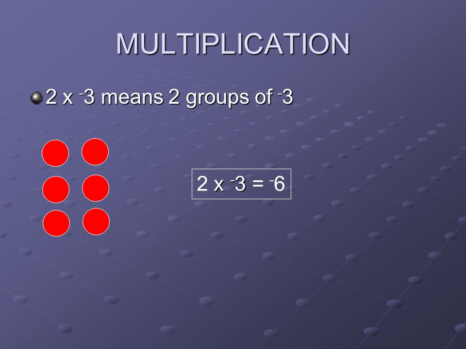 MULTIPLICATION 2 x - 3 means 2 groups of - 3 x - 3 2 x - 3 = - 6
