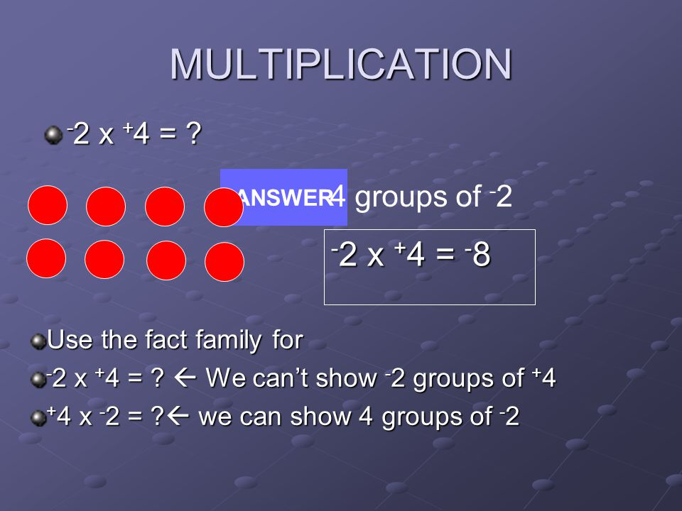 MULTIPLICATION - 2 x + 4 = ? ANSWER 4 groups of - 2 - 2 x + 4 = - 8 Use the fact family for - 2 x + 4 = ? We cant show - 2 groups of + 4 + 4 x - 2 = ?