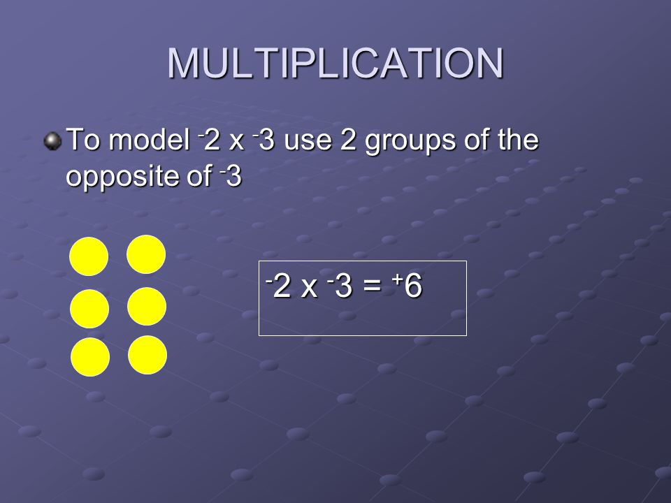 MULTIPLICATION To model - 2 x - 3 use 2 groups of the opposite of - 3 - 2 x - 3 = + 6