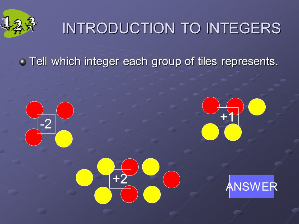 INTRODUCTION TO INTEGERS Tell which integer each group of tiles represents. -2 +1 ANSWER +2