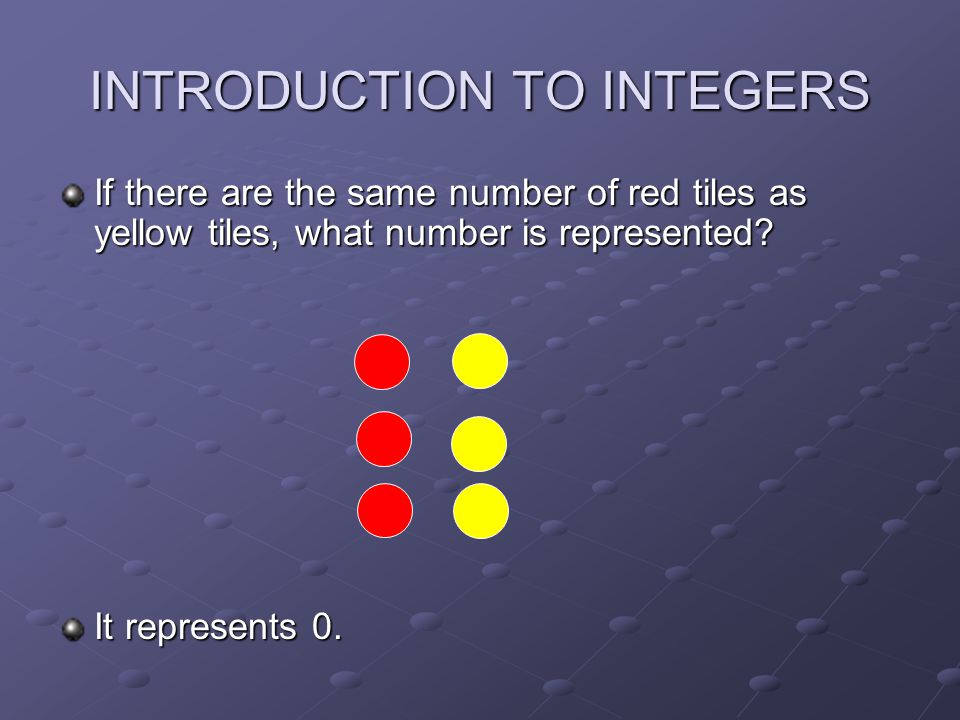 INTRODUCTION TO INTEGERS If there are the same number of red tiles as yellow tiles, what number is represented? It represents 0.