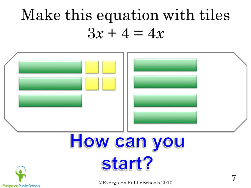 ©Evergreen Public Schools 2010 7 Make this equation with tiles 3 x + 4 = 4 x