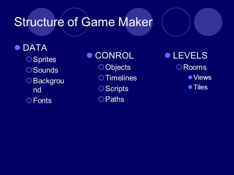 Structure of Game Maker DATA Sprites Sounds Backgrou nd Fonts CONROL Objects Timelines Scripts Paths LEVELS Rooms Views Tiles
