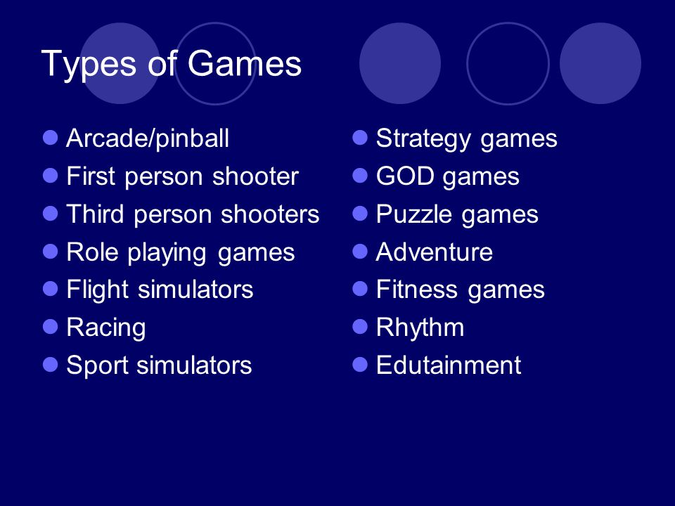 Types of Games Arcade/pinball First person shooter Third person shooters Role playing games Flight simulators Racing Sport simulators Strategy games GOD games Puzzle games Adventure Fitness games Rhythm Edutainment