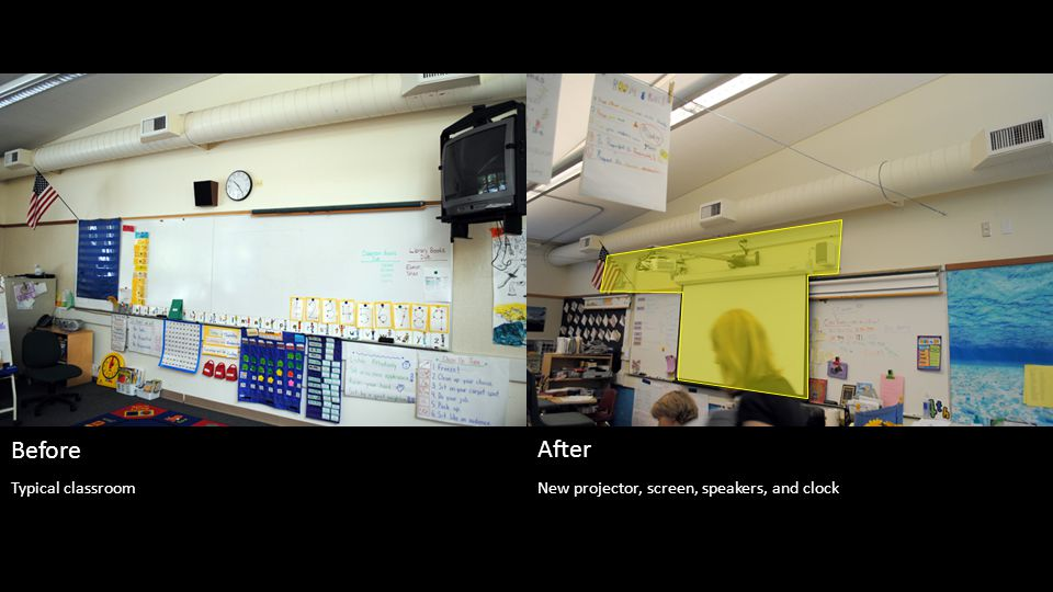 New projector, screen, speakers, and clock Before After Typical classroom