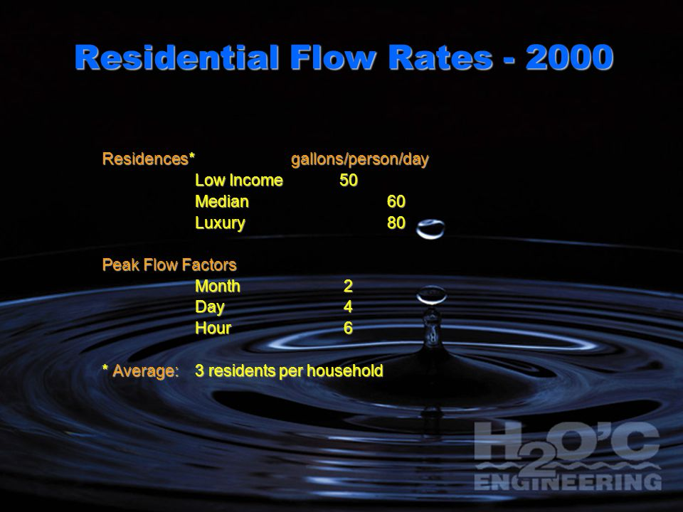 Residential Water Use - 2000 Household Use gallons / day Laundry25 Dishwashing10 Miscellaneous 5 Personal (per capita) Use Bathing20 Toilet Flushing17 Cooking and Drinking 3