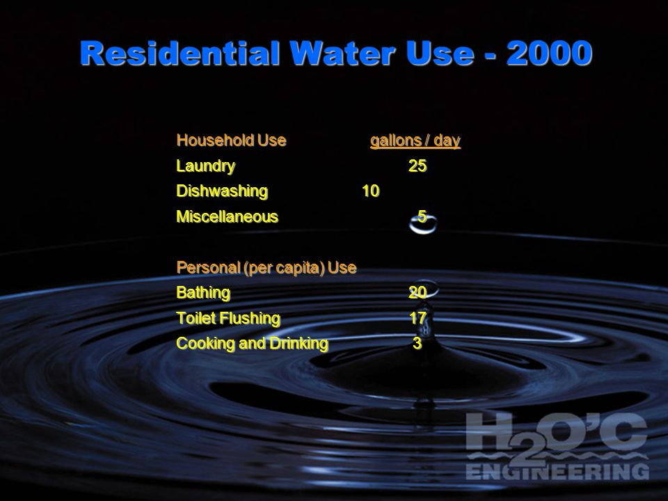 Residential Water Use - 2000 Household Use gallons / day Laundry25 Dishwashing10 Miscellaneous 5 Personal (per capita) Use Bathing20 Toilet Flushing17