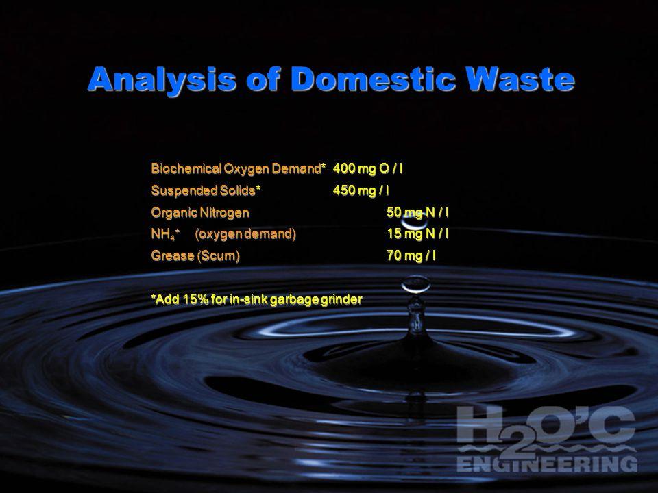 Analysis of Domestic Waste Biochemical Oxygen Demand*400 mg O / l Suspended Solids*450 mg / l Organic Nitrogen 50 mg N / l NH 4 + (oxygen demand) 15 m