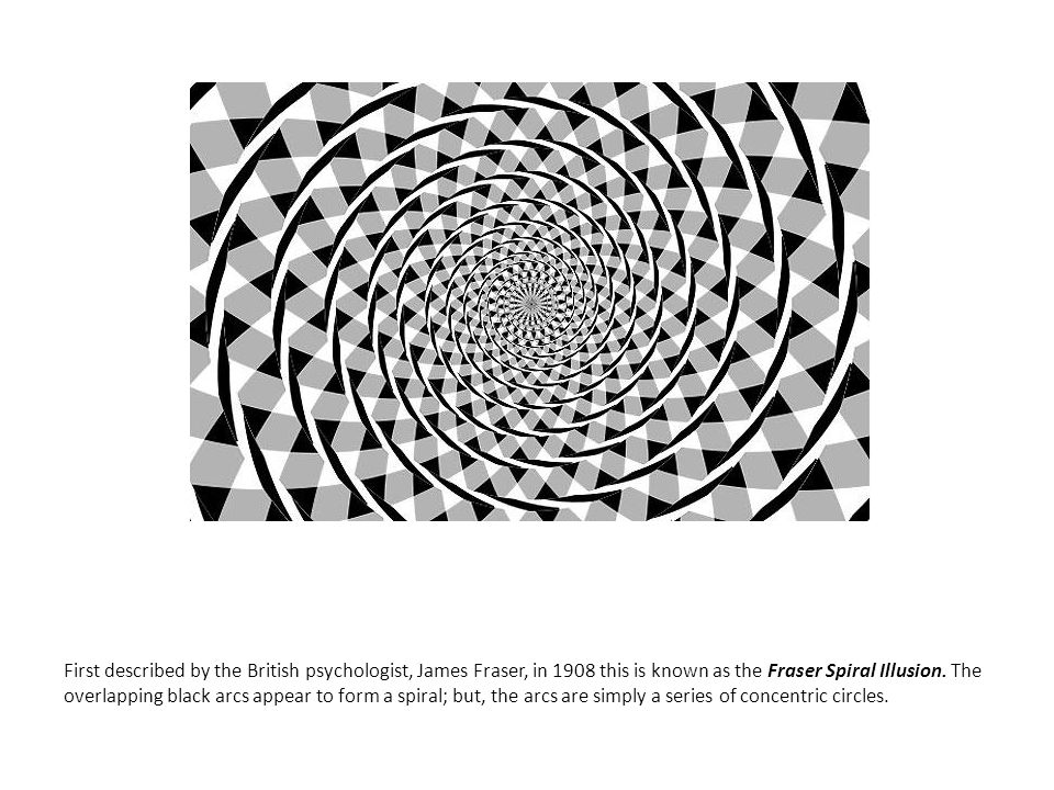 First described by the British psychologist, James Fraser, in 1908 this is known as the Fraser Spiral Illusion. The overlapping black arcs appear to f